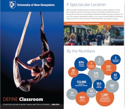 University of New Hampshire, admissions